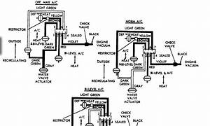 1988 Chrysler Fifth Avenue Heat And Ac Vaccum Diagram For