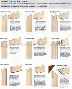 #3105 Frame and Panel Construction - Cabinet Door