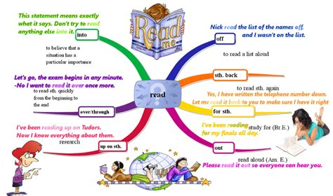 Meditatii Engleza Offlineonline Adulti Octombrie 2014