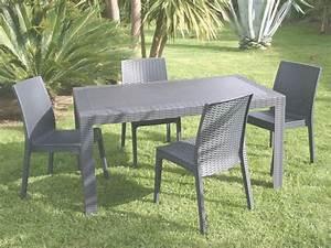 Table De Jardin Resine : beautiful table jardin resine imitation beton gallery awesome interior home satellite ~ Teatrodelosmanantiales.com Idées de Décoration