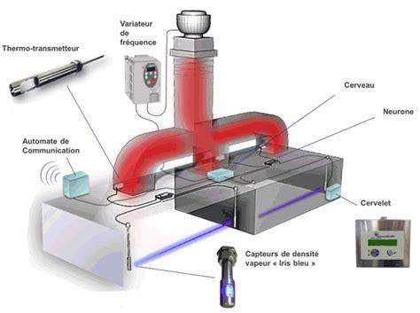 machine de cuisine professionnel 60 d économies d énergie en cuisine professionnelle