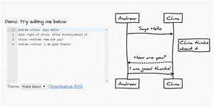 Js-sequence-diagrams  Turn Text Into Uml Diagrams