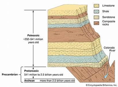 Canyon Grand Rock Geochronology Geologic Hutton James