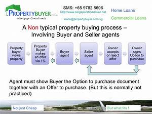 Offer to purchase versus option to purchase
