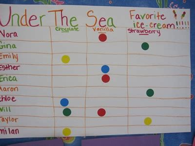 five graphing tips you can use with preschoolers teach 644 | IMG 72681