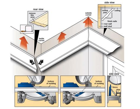 how to cut crown molding angles for kitchen cabinets how to use a miter saw for crown molding cuts miter saw 9891