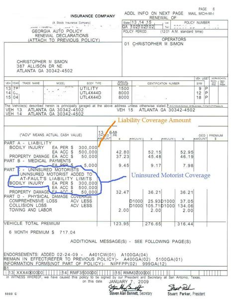 An auto insurance declaration pages a summary of your auto policy provided by your auto name of your car insurance provider. Car Insurance Declaration Page Example - Cars Models
