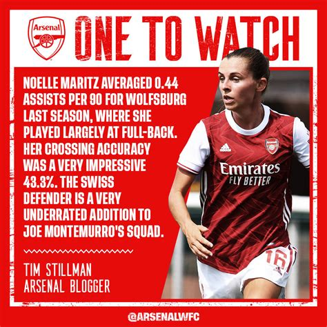 UWCL preview: Arsenal Women v PSG | Pre-Match Report ...