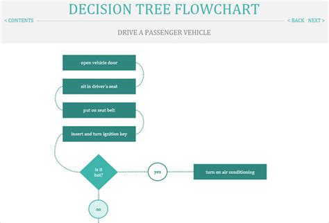 decision tree template excel handy flowchart templates for microsoft office