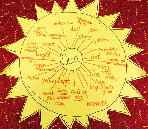 First Grade Wow Sunny Sunny Day! (objects In The Sky