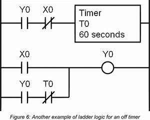 the making of an off timer plcdev With ladderdiagramforplc