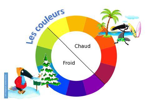 Couleur Chaudes Et Froides Couleurs Froides Couleurs Chaudes Ecole Jules Verne