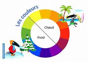 beautiful couleur chaudes et froides gallery design With couleurs froides et chaudes 1 les bases de la peinture 1 la theorie des couleurs