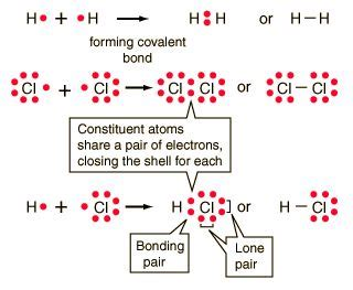 25 best covalent bond ideas chemistry chemistry help and ionic bond