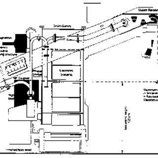 simplified block diagram   medical linear accelerator