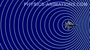 Doppler Effect and Shock Waves HD - YouTube