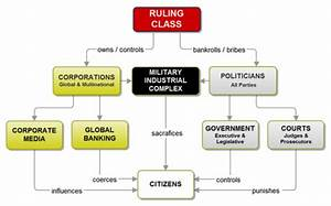 Bible Made Simple  Who Is Barack Obama In The New World Order