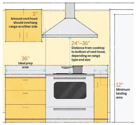 wall mounted data sizes 25 best ideas about kitchen range hoods on pinterest