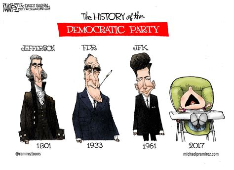Cartoon: Democrats Then and Now