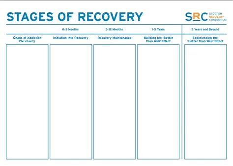 Scottish Recovery Consortium Treatment