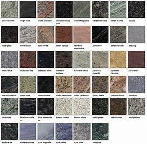 Arbeitsplatten Aus Granit : arbeitsplatte kunststein ~ Michelbontemps.com Haus und Dekorationen