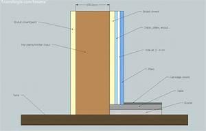 Comment Isoler Un Mur En Pierre Humide : isolation int rieur vieille maison pierre forums des ~ Premium-room.com Idées de Décoration