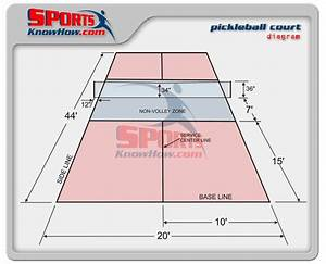 Pin By Scott Peterson On Court Sizes