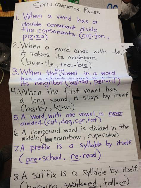 syllabication rules teaching phonics  grade reading