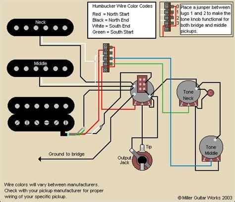 Fender Squier Humbucker Wiring Diagram by Miller Guitar Strat 174 Humbucker W Push Pull For Coil