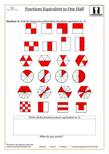 equivalent fractions  cazoommaths teaching resources tes