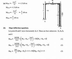 Solved Problems  Slope Deflection Method