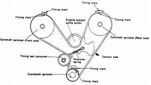 25 2003 Ford Taurus Serpentine Belt Diagram