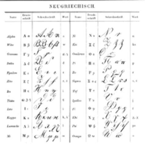 histoire de l alphabet grec wikip 233 dia