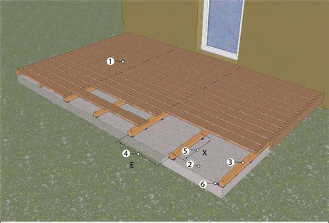 abdo au bureau terrasse bois sur gravier terrasse 28 images pose