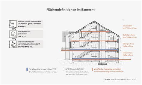 Rechnerischer Nachweis Der Luftschalldaemmung In Gebaeuden by Maximale Mietfl 228 Che Mmst Architekten Architekturb 252 Ro