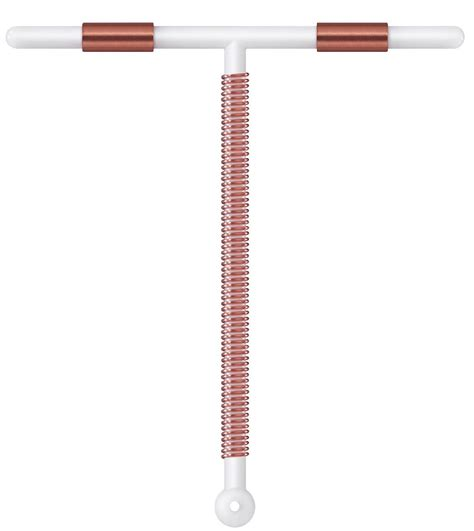 Best Iud There Are 5 Types Of Iuds Here S How To Choose The Best