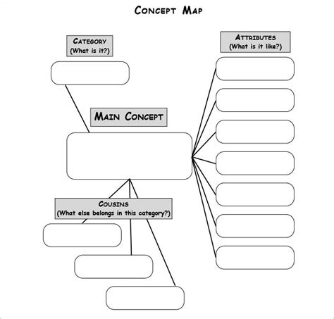 concept map template word 42 concept map templates free word pdf ppt doc exles