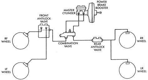 repair anti lock braking 1989 maserati karif auto manual repair guides all wheel anti lock brake system abs description and operation autozone com