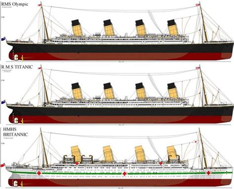 rms olympic model sinking the world s catalog of ideas
