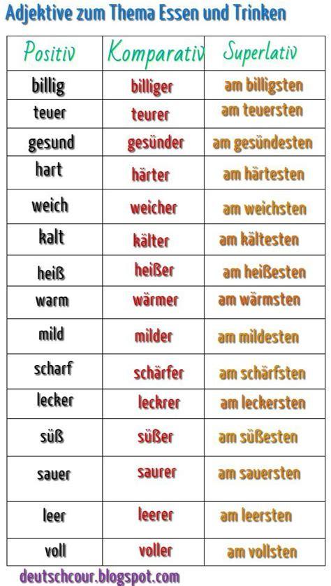 Deutsch Lernen Adjektive Zum Thema Essen Und Trinken
