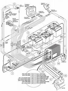 2007 Club Car Precedent Batteries