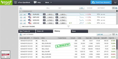 Etoro Review, Scam Social Trading And Forex Platform Or
