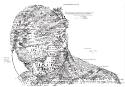 typography david s blog