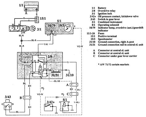 volvo 940 1992 wiring diagrams overdrive controls carknowledge