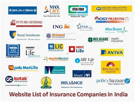 List Of General Insurance