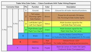 6 Wire Trailer Wiring Diagram Tandem