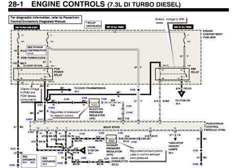 99 F350 Powerstroke Wiring Diagram by I Am Working On A 95 F250 7 3 Powerstroke It Has A No