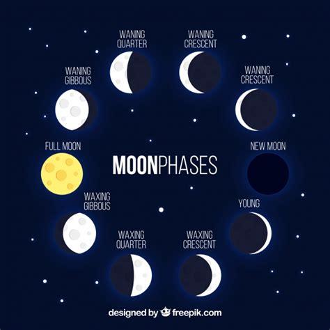 fundo azul escuro   fases da lua brilhante baixar