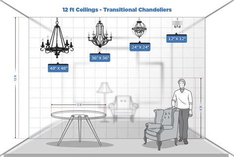 Proper Chandelier Height by Chandelier Ceiling Height Guide To Scale Sheet
