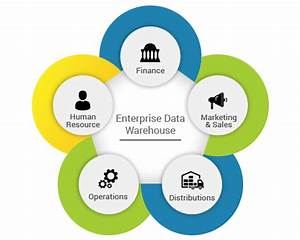 Data Warehousing Consulting | Hadoop Consulting ...